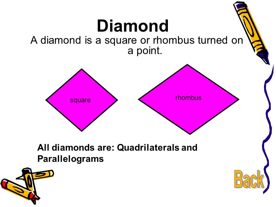 A diamond is a square or rhombus turned on a point.