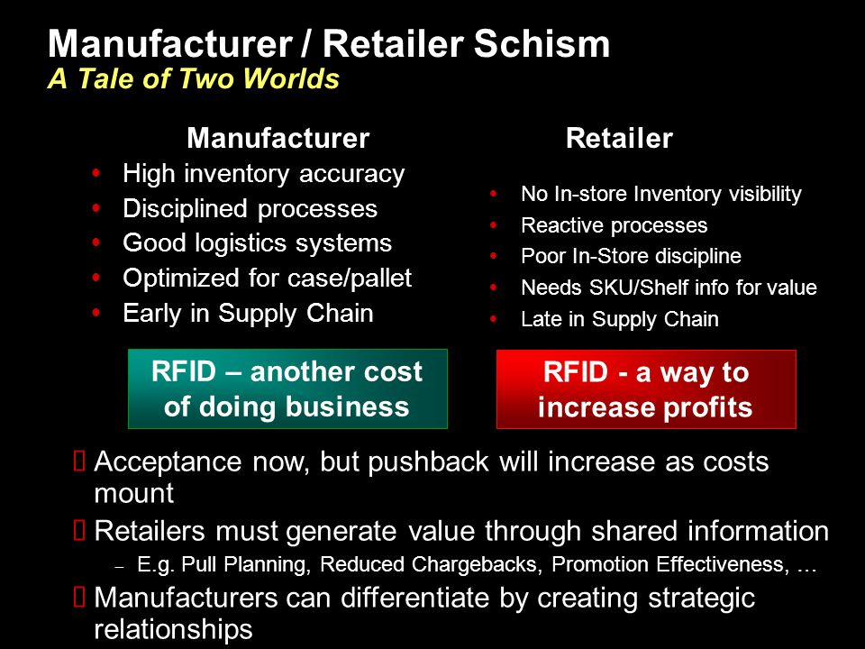 Manufacturer / Retailer Schism A Tale of Two Worlds