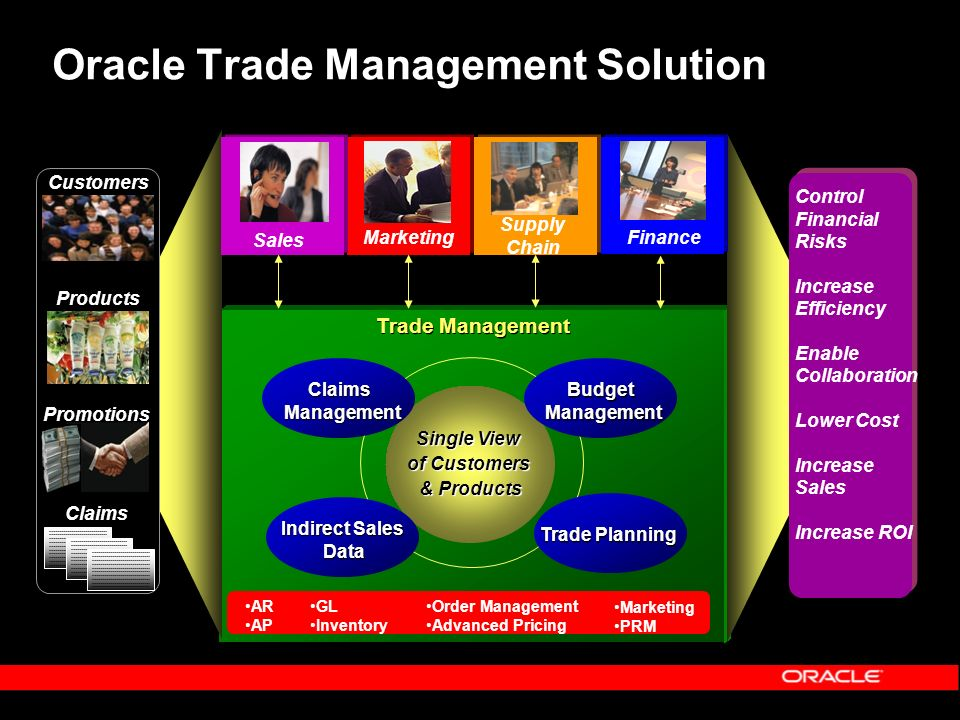 Oracle Trade Management Solution