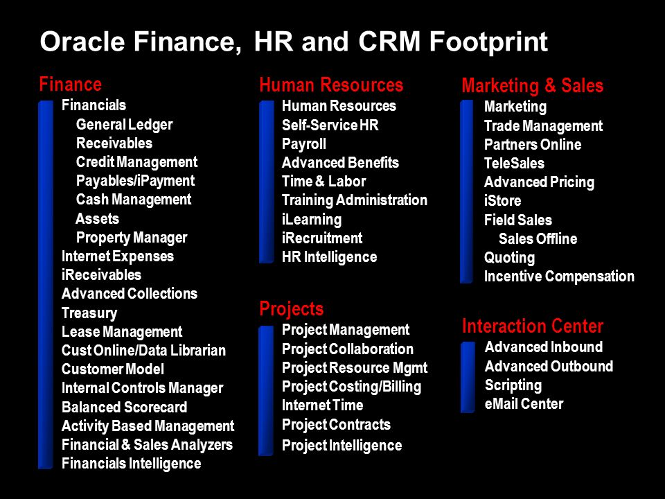 Oracle Finance, HR and CRM Footprint