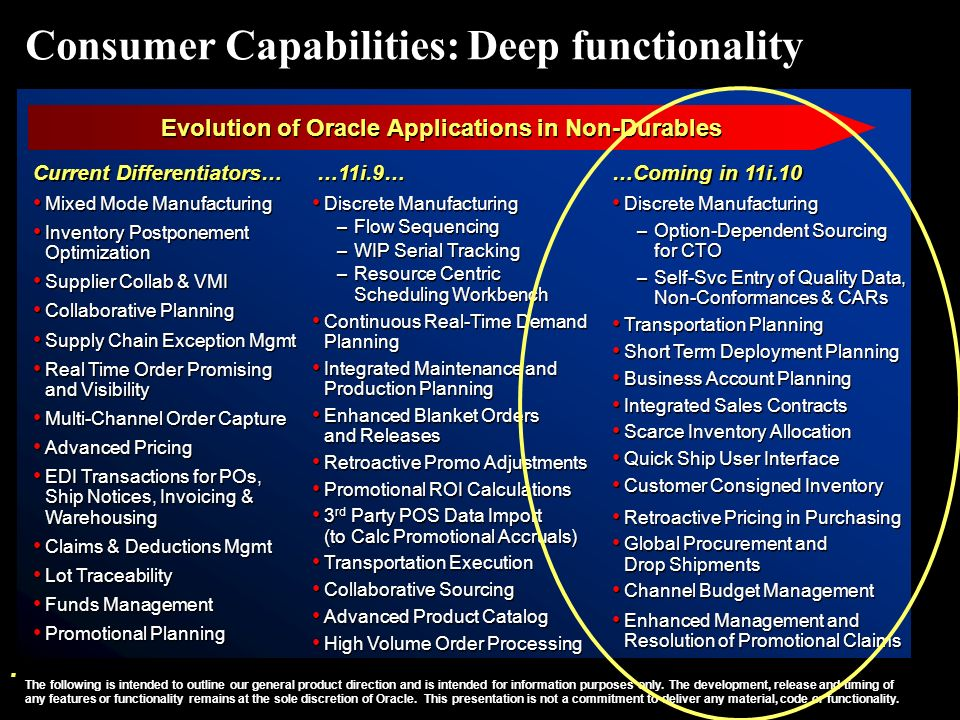 Evolution of Oracle Applications in Non-Durables