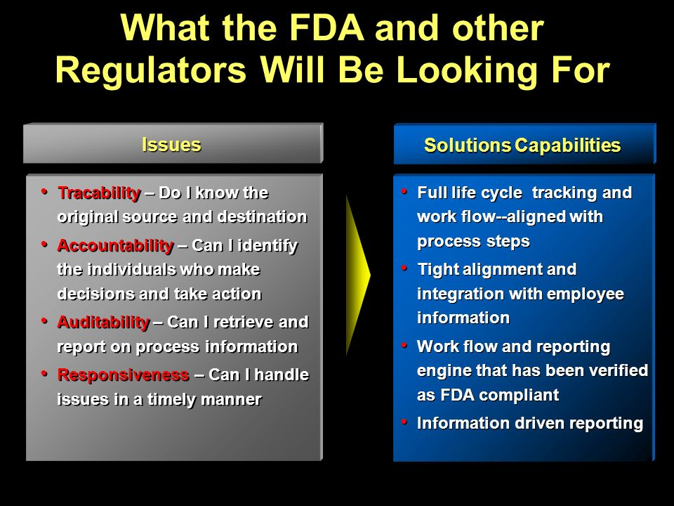 What the FDA and other Regulators Will Be Looking For