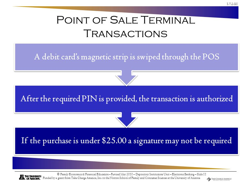 Point of Sale Terminal Transactions