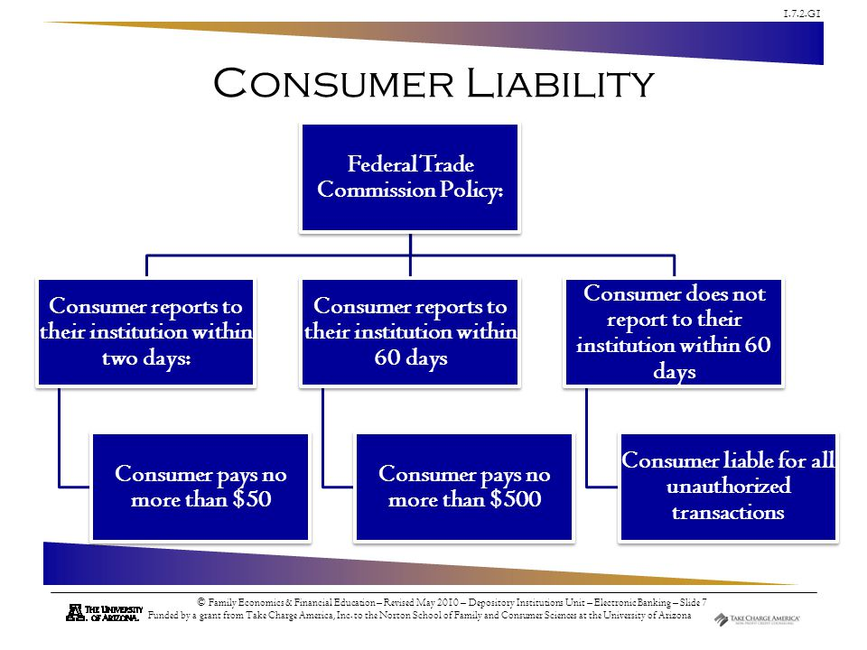 Consumer Liability Federal Trade Commission Policy: