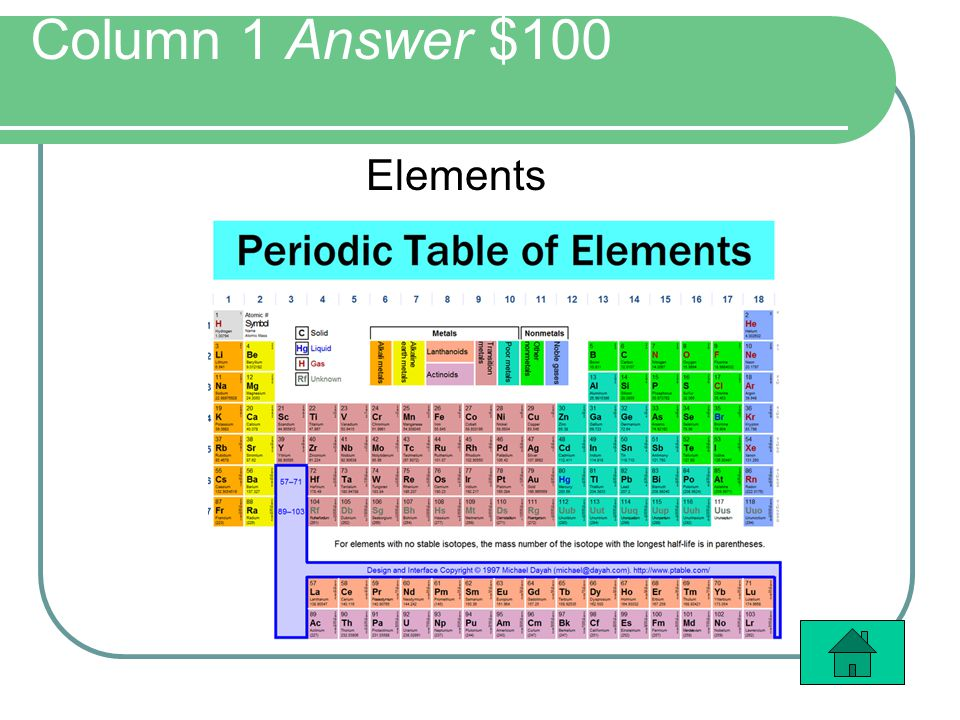 Column 1 Answer $100 Elements