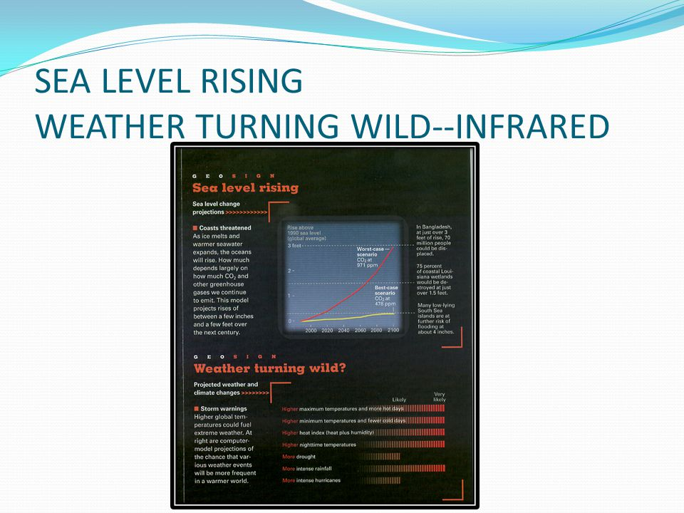 SEA LEVEL RISING WEATHER TURNING WILD--INFRARED