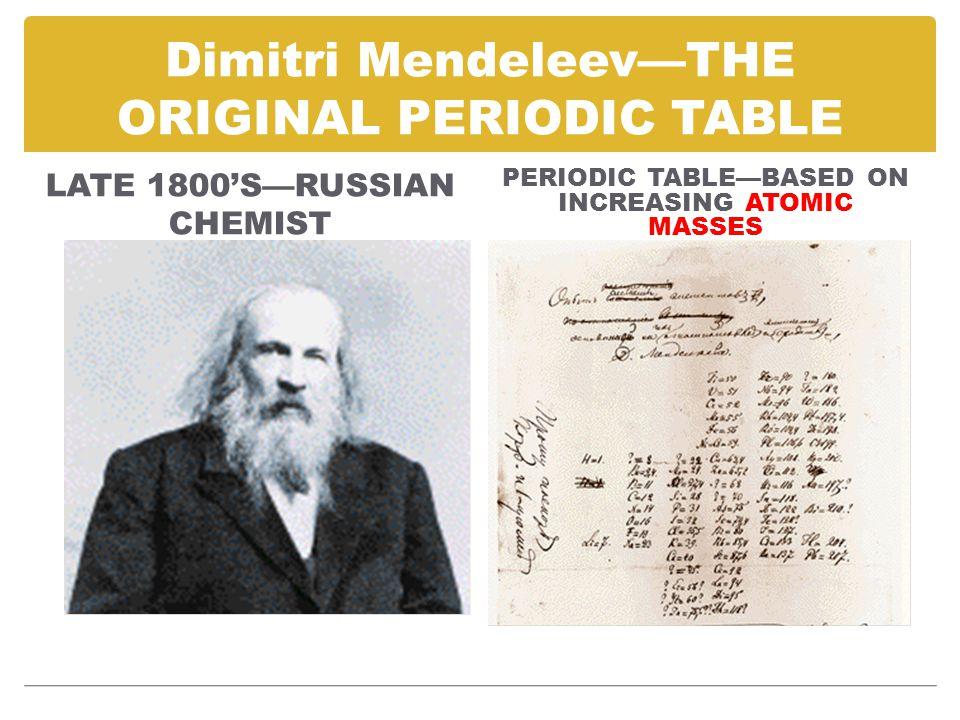 Dimitri Mendeleev—THE ORIGINAL PERIODIC TABLE