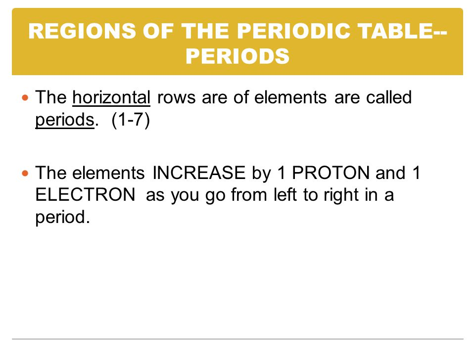 REGIONS OF THE PERIODIC TABLE--PERIODS