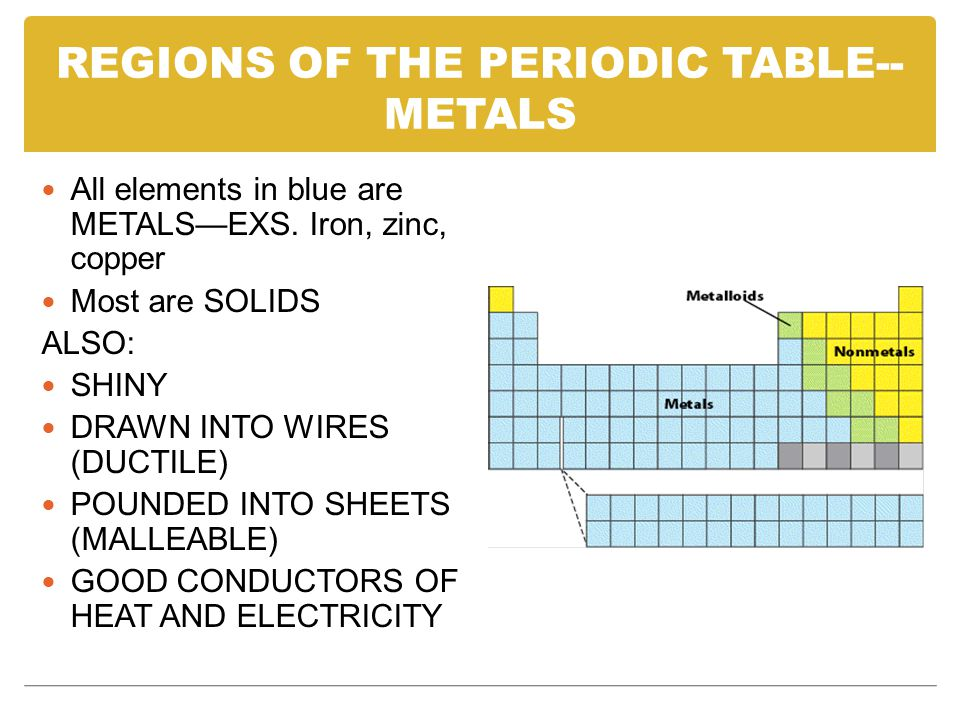 REGIONS OF THE PERIODIC TABLE--METALS