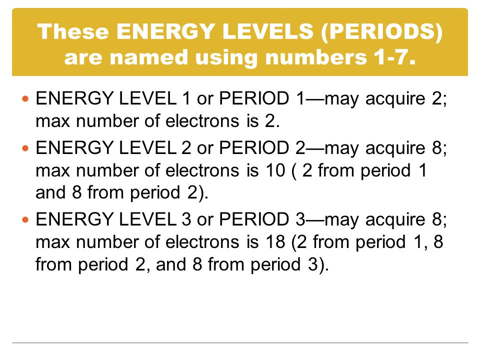 These ENERGY LEVELS (PERIODS) are named using numbers 1-7.