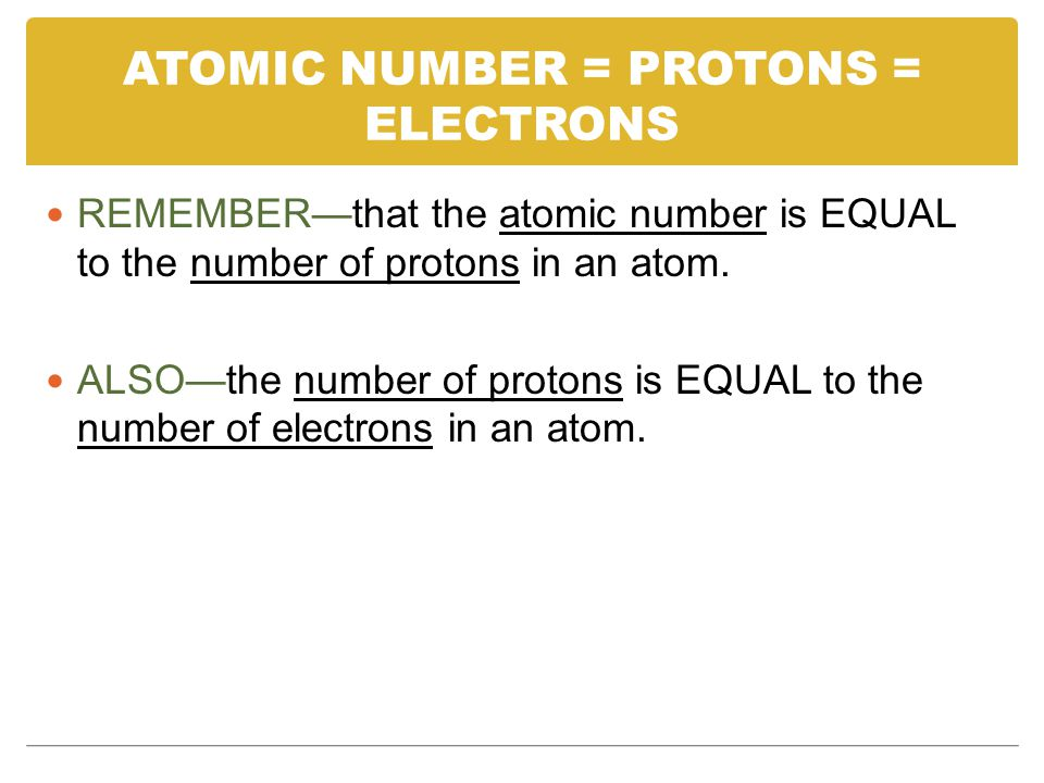 ATOMIC NUMBER = PROTONS = ELECTRONS