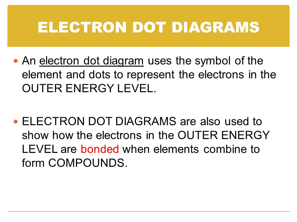 ELECTRON DOT DIAGRAMS An electron dot diagram uses the symbol of the element and dots to represent the electrons in the OUTER ENERGY LEVEL.
