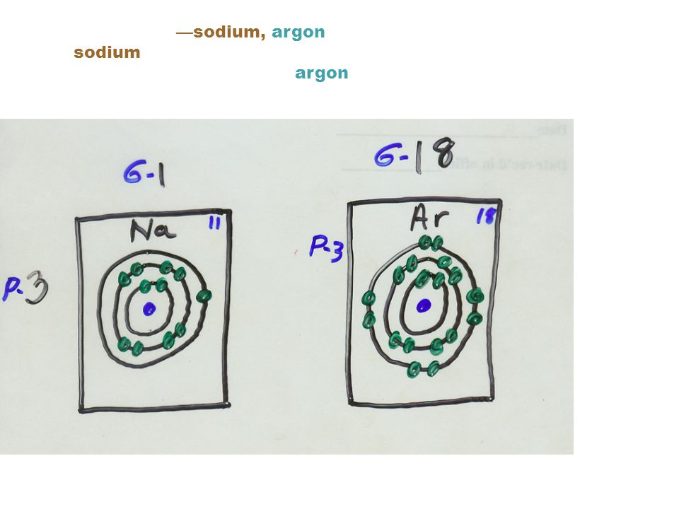 chapter 18 u2014properties of atoms and the periodic table