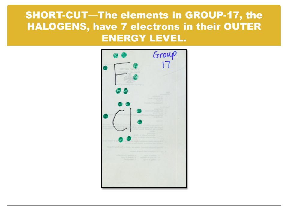 SHORT-CUT—The elements in GROUP-17, the HALOGENS, have 7 electrons in their OUTER ENERGY LEVEL.