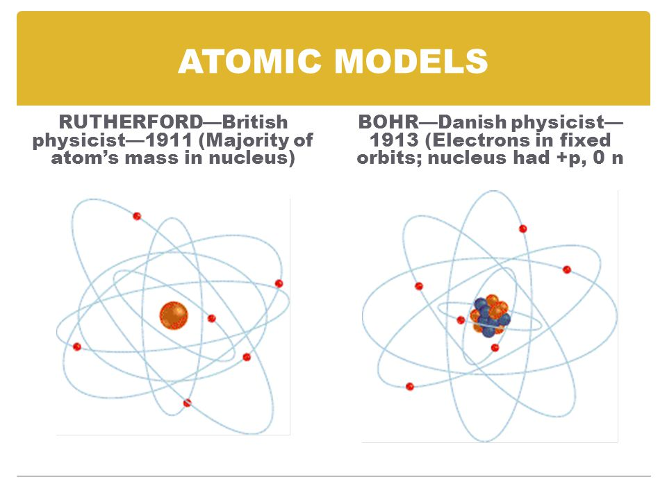 RUTHERFORD—British physicist—1911 (Majority of atom's mass in nucleus)