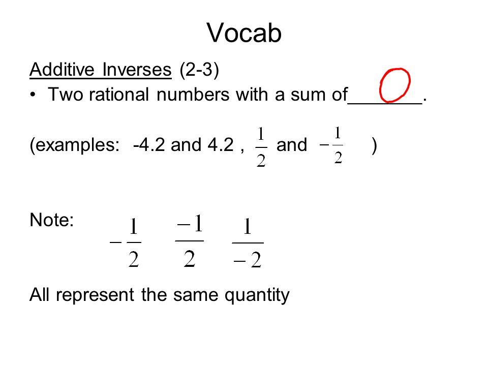 Vocab Additive Inverses (2-3)