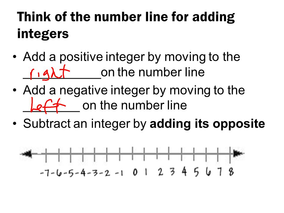 Think of the number line for adding integers
