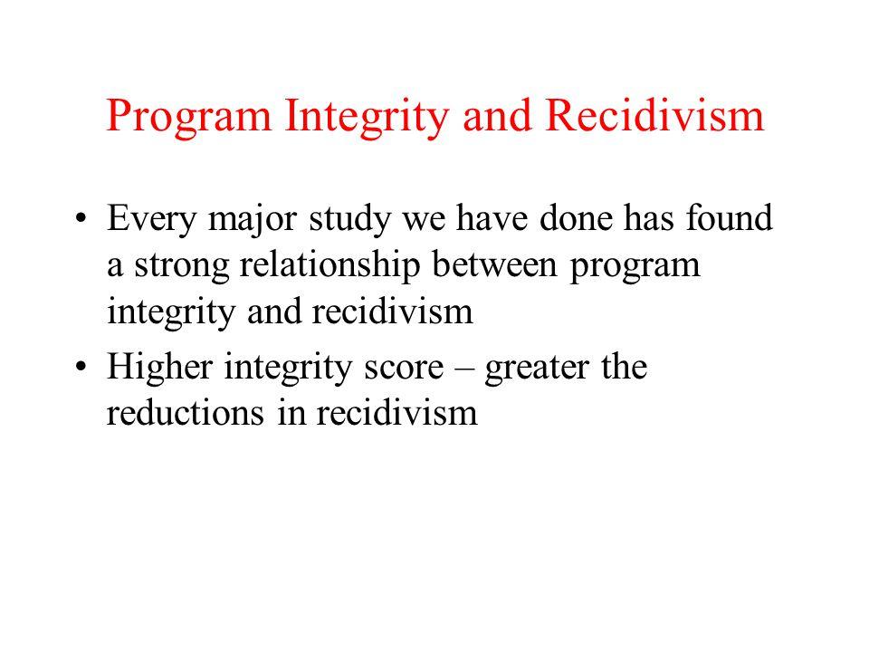Program Integrity and Recidivism
