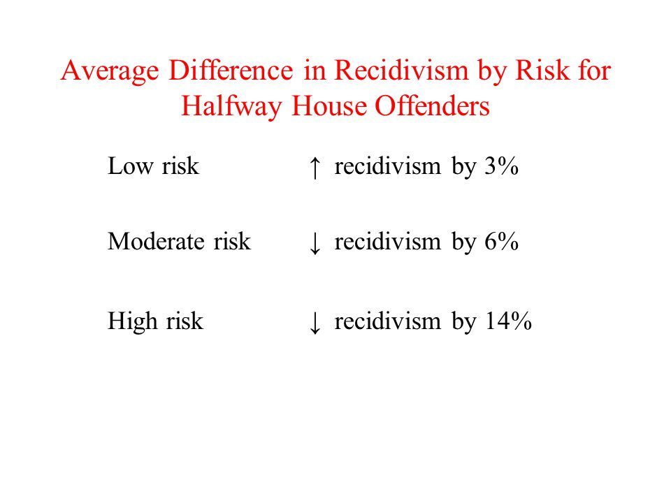 Average Difference in Recidivism by Risk for Halfway House Offenders