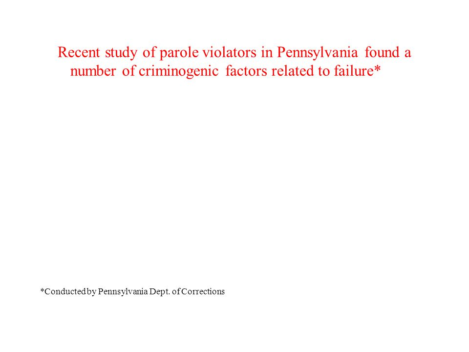 Recent study of parole violators in Pennsylvania found a number of criminogenic factors related to failure*