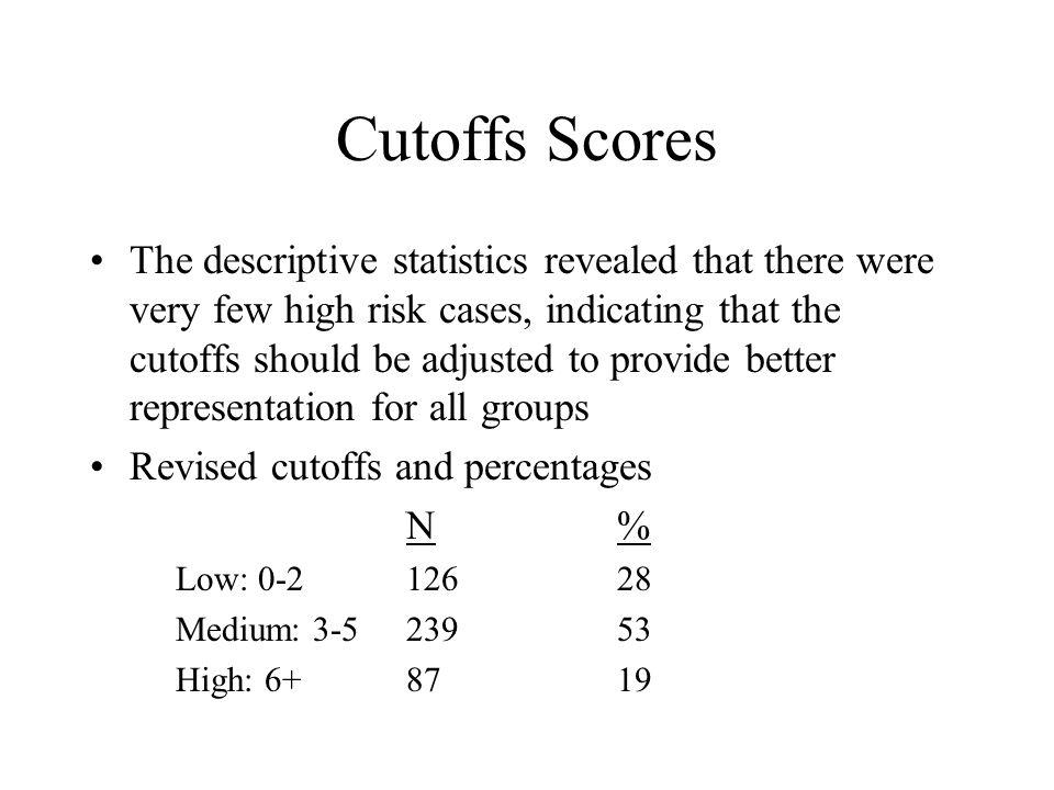 Cutoffs Scores
