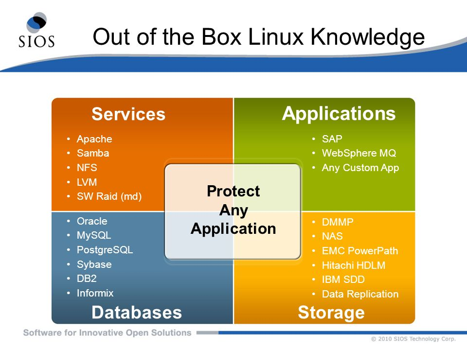 Out of the Box Linux Knowledge