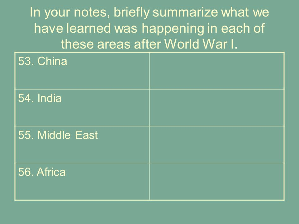 In your notes, briefly summarize what we have learned was happening in each of these areas after World War I.