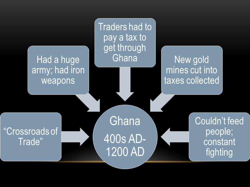 Ghana 400s AD-1200 AD Crossroads of Trade