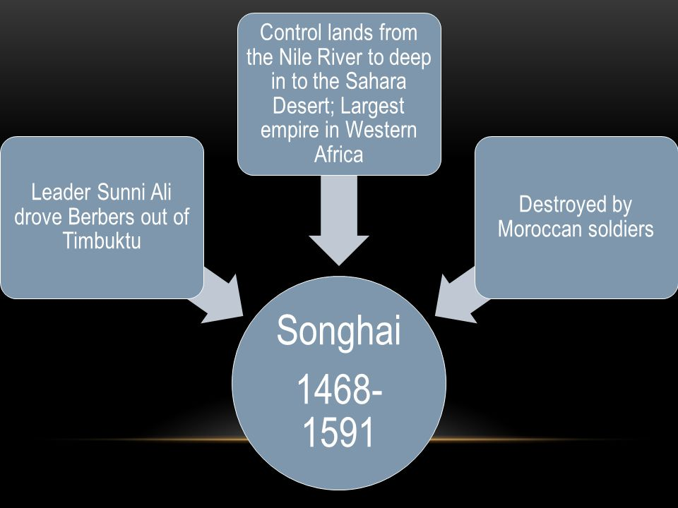 Songhai 1468-1591. Leader Sunni Ali drove Berbers out of Timbuktu.