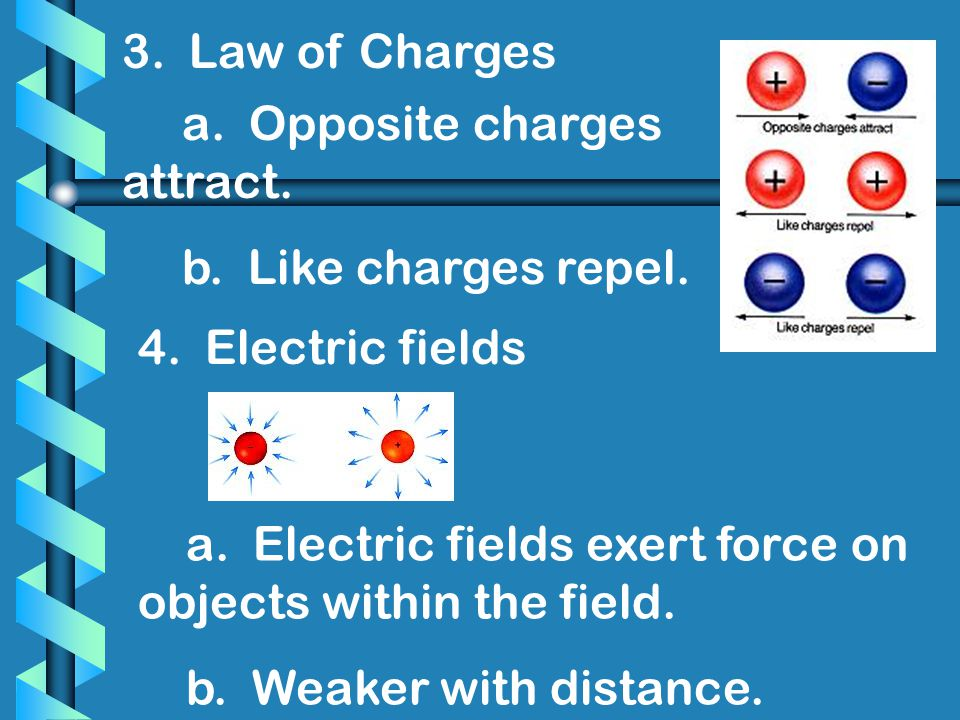 3. Law of Charges a. Opposite charges attract. b. Like charges repel. 4. Electric fields.