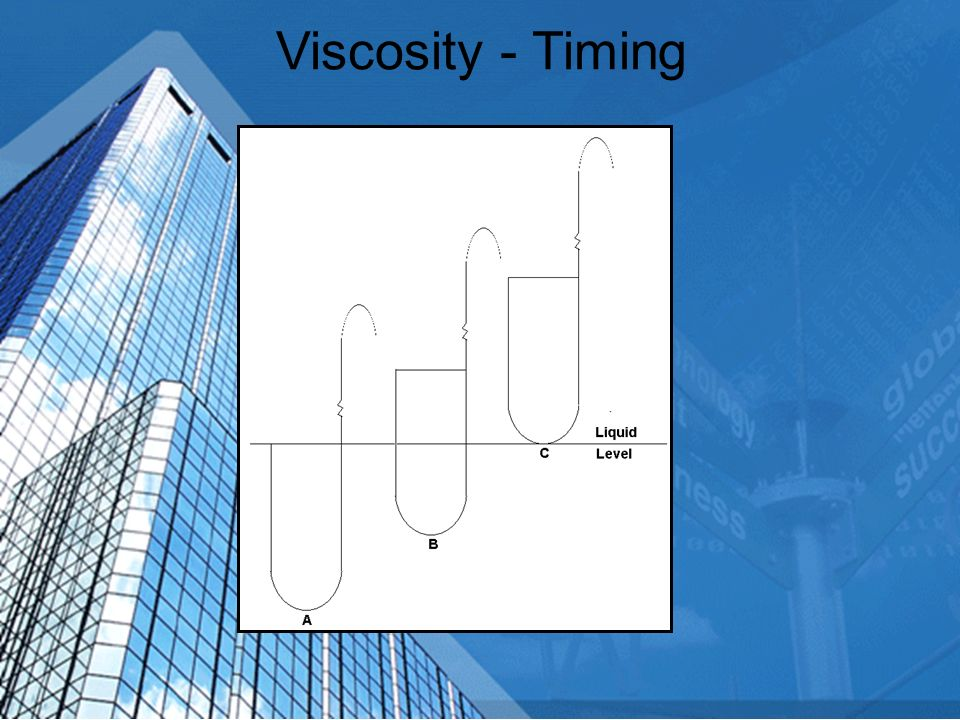 Viscosity - Timing