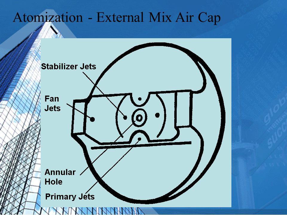 Atomization - External Mix Air Cap