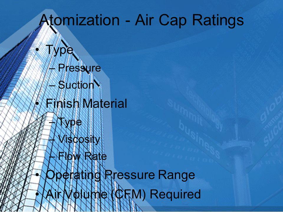 Atomization - Air Cap Ratings