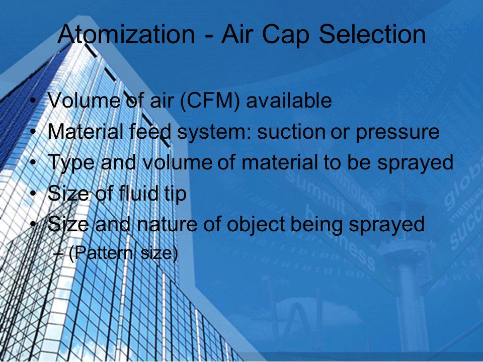 Atomization - Air Cap Selection