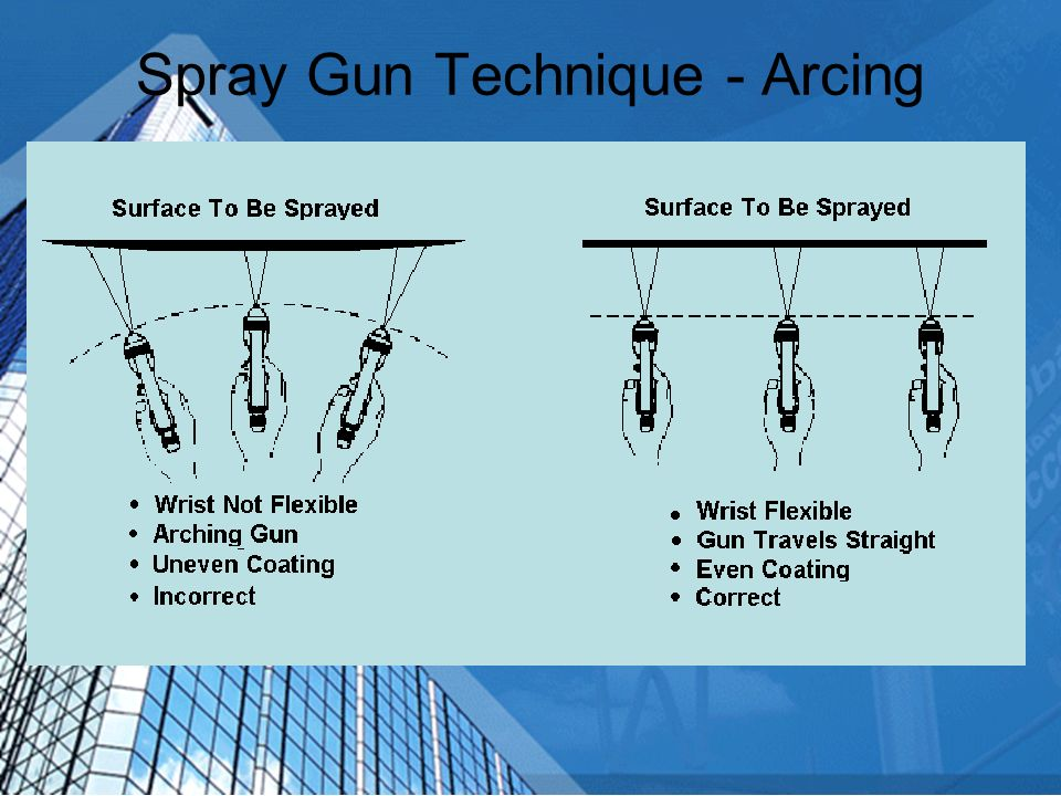 Spray Gun Technique - Arcing
