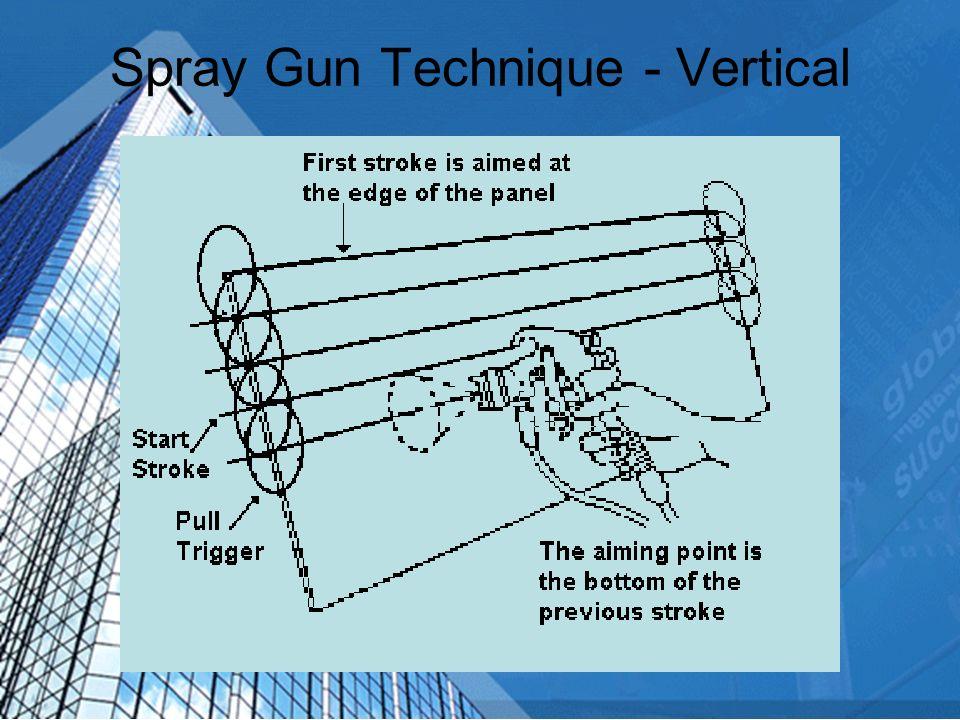 Spray Gun Technique - Vertical