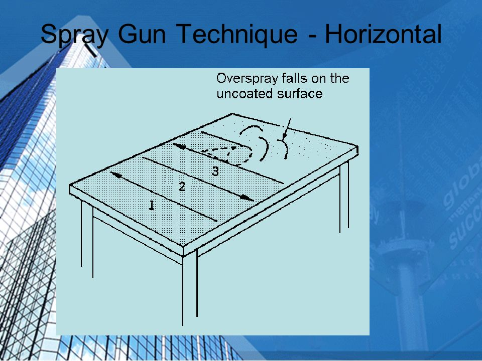 Spray Gun Technique - Horizontal
