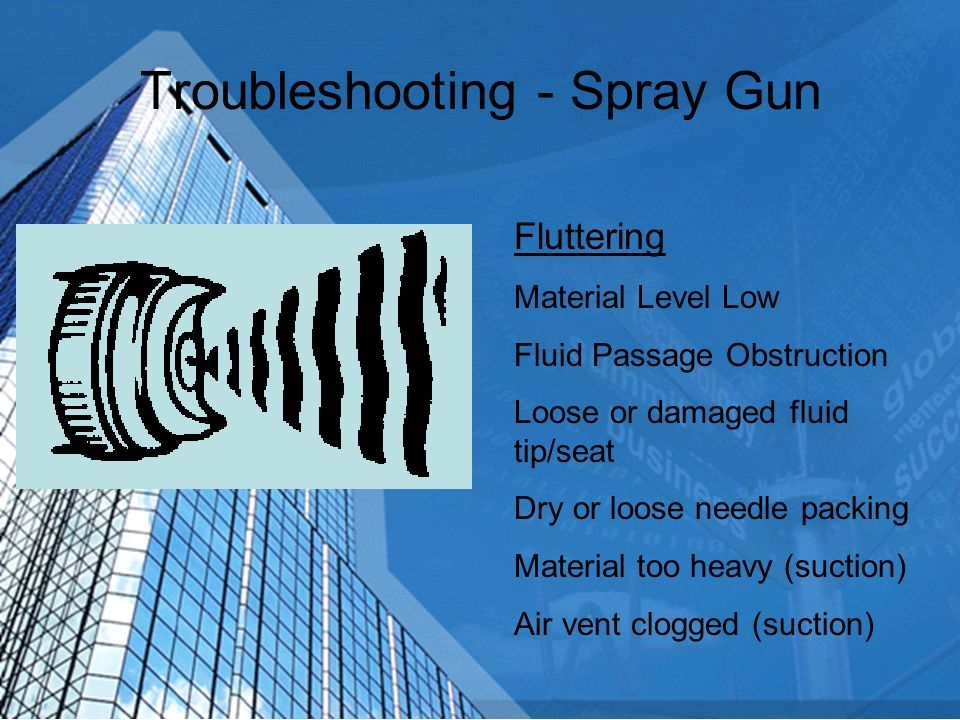 Troubleshooting - Spray Gun