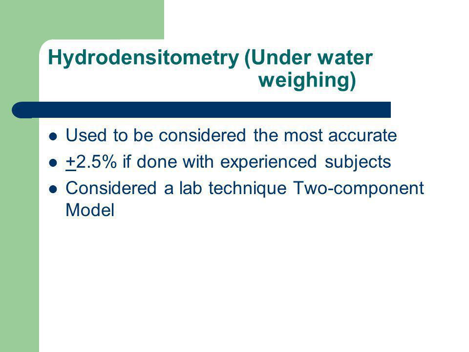 Hydrodensitometry (Under water weighing)
