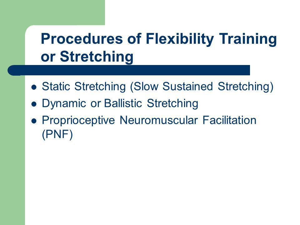 Procedures of Flexibility Training or Stretching