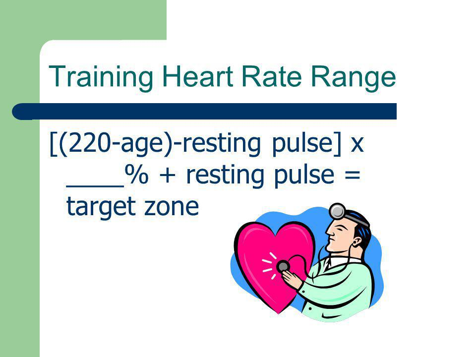 Training Heart Rate Range