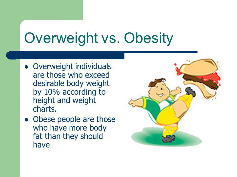 Overweight vs. Obesity Overweight individuals are those who exceed desirable body weight by 10% according to height and weight charts.