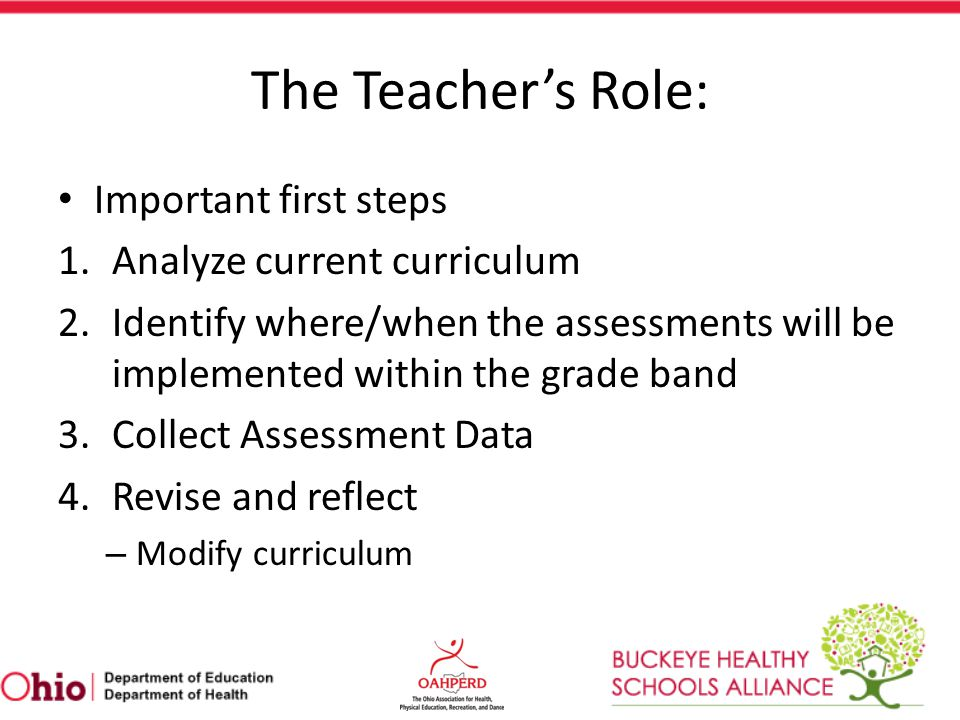 The Teacher's Role: Important first steps Analyze current curriculum