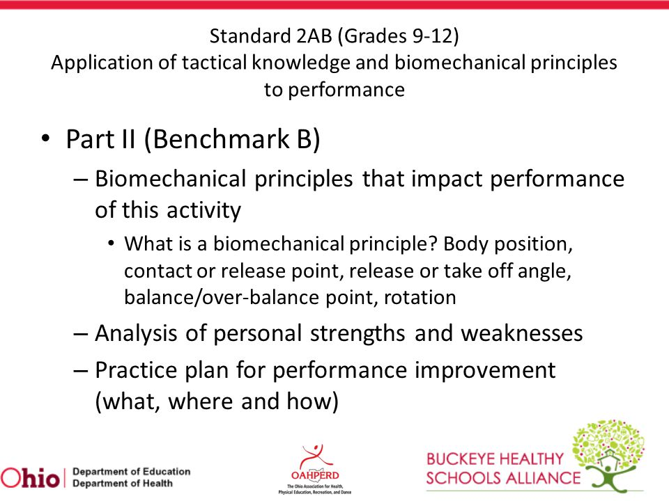 Standard 2AB (Grades 9-12) Application of tactical knowledge and biomechanical principles to performance