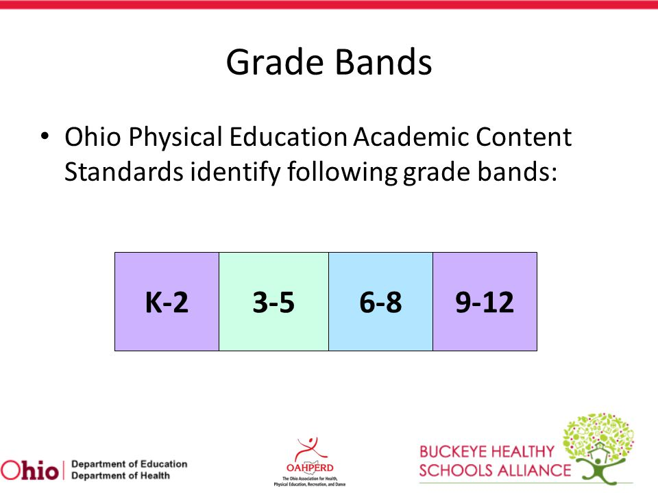 Grade Bands Ohio Physical Education Academic Content Standards identify following grade bands: K-2.