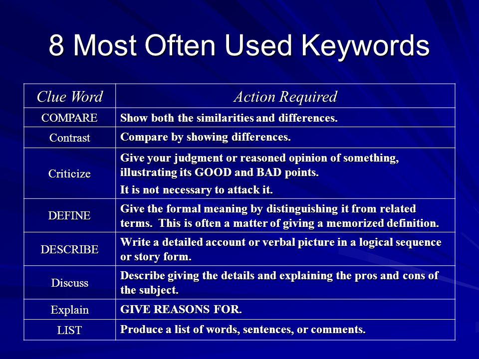 8 Most Often Used Keywords