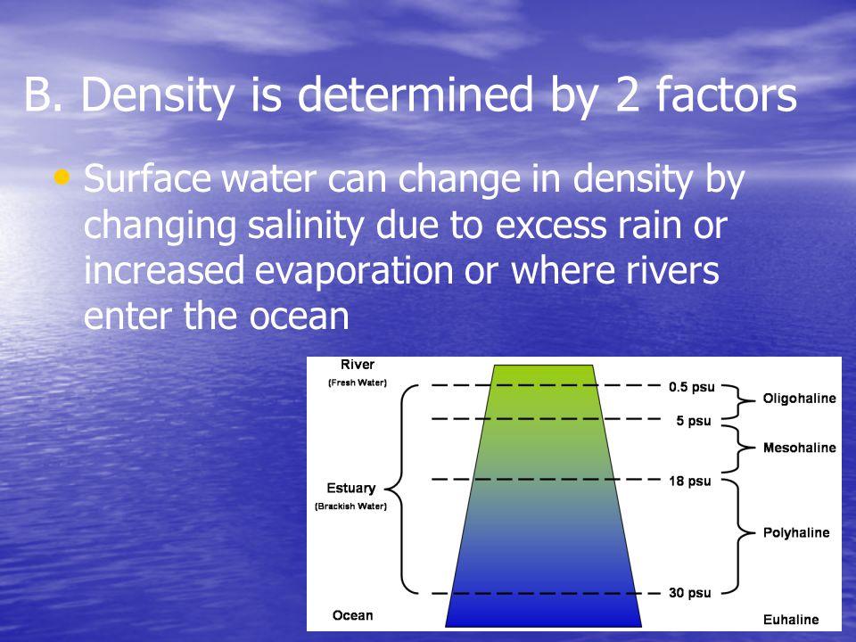 B. Density is determined by 2 factors