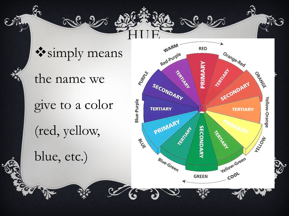 Hue simply means the name we give to a color (red, yellow, blue, etc.)