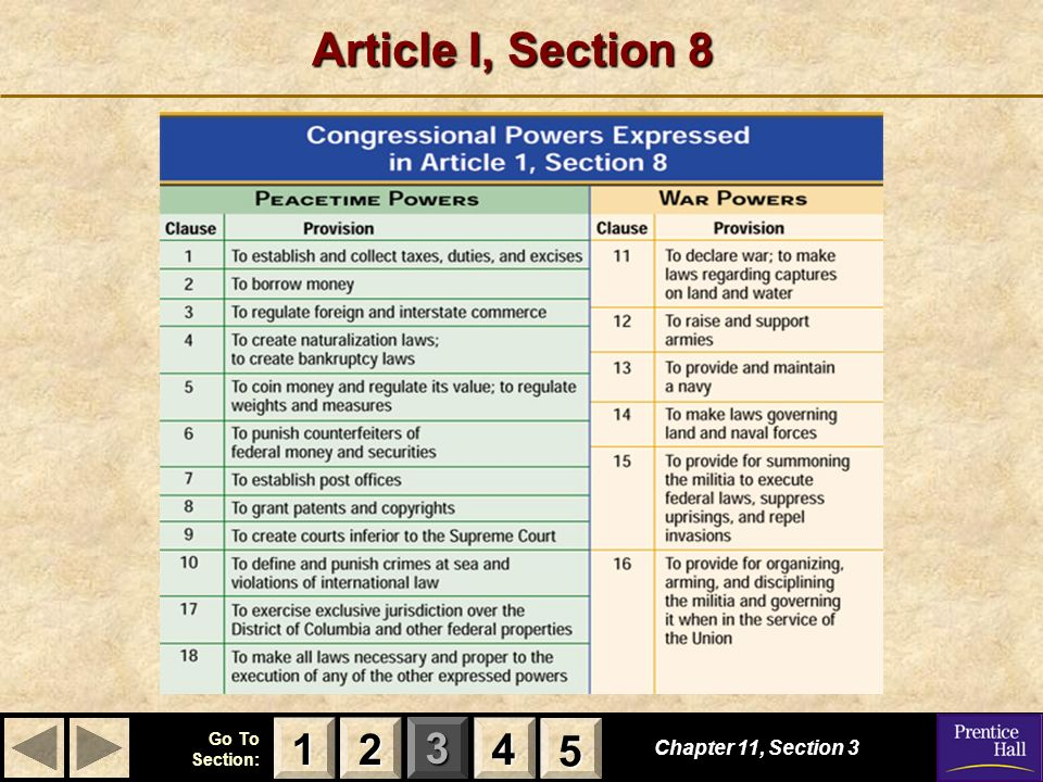Article I, Section 8 1 2 4 5 Chapter 11, Section 3