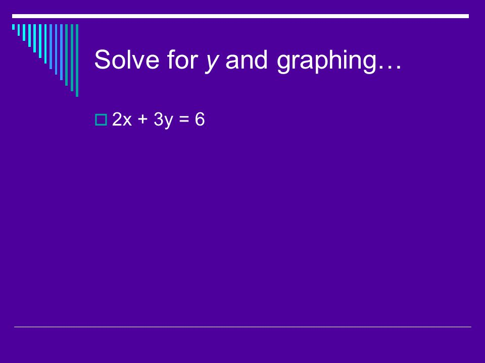 Solve for y and graphing…